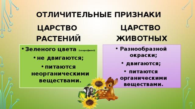 Отличительные признаки Царство животных Царство растений Зеленого цвета (хлорофилл); не двигаются; питаются неорганическими веществами. Разнообразной окраски; двигаются; питаются органическими веществами.