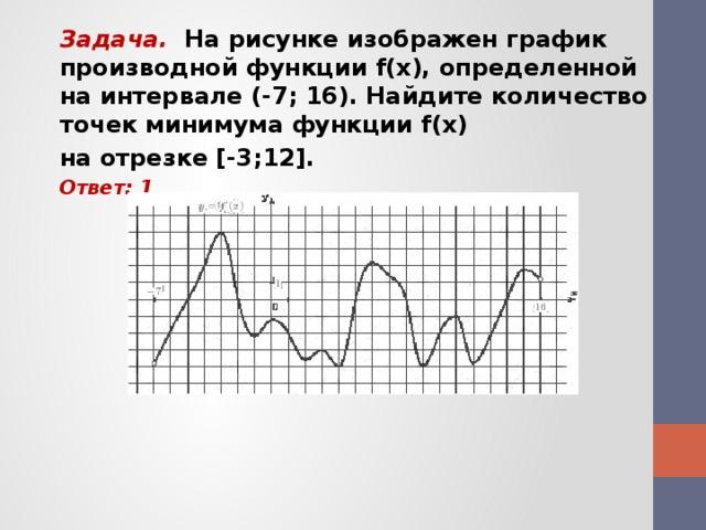 Задача. На рисунке изображен график производной функции f(x), определенной на интервале (-7; 16). Найдите количество точек минимума функции f(x) на отрезке [-3;12]. Ответ: 1