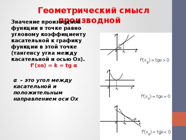 Геометрический смысл производной Значение производной функции в точке равно угловому коэффициенту касательной к графику функции в этой точке (тангенсу угла между касательной и осью Ох). f'(хo) = k = tg α α – это угол между касательной и положительным направлением оси Ох