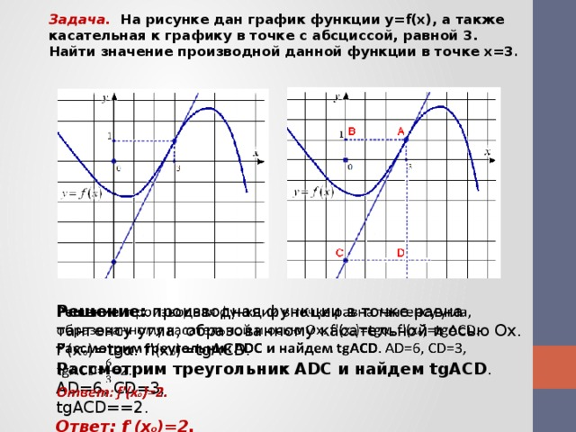 Задача. На рисунке дан график функции y=f(x), а также касательная к графику в точке с абсциссой, равной 3. Найти значение производной данной функции в точке х=3 . Решение: производная функции в точке равна тангенсу угла, образованному касательной и осью Ox. f'(х o )=tgα. f'(х o )=tgACD.  Рассмотрим треугольник ADC и найдем tgACD . AD=6, CD=3, tgACD==2. Ответ: f'(х o )=2.