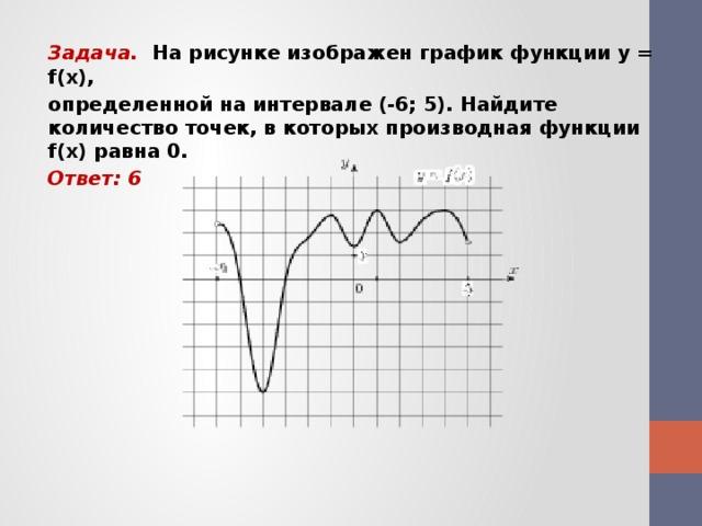 Задача. На рисунке изображен график функции y = f(x), определенной на интервале (-6; 5). Найдите количество точек, в которых производная функции f(x) равна 0. Ответ: 6