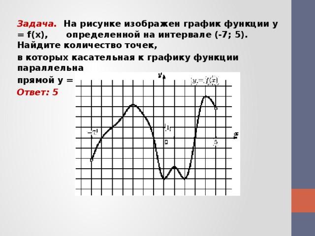 Задача. На рисунке изображен график функции у = f(x), определенной на интервале (-7; 5). Найдите количество точек, в которых касательная к графику функции параллельна прямой у = -15. Ответ: 5