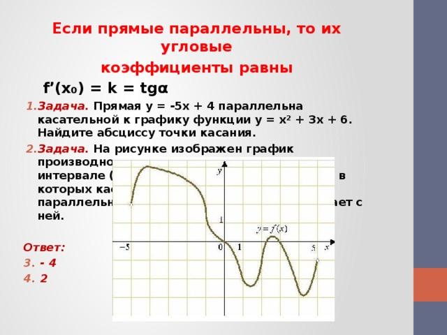 Если прямые параллельны, то их угловые коэффициенты равны f'(x₀) = k = tgα Задача. Прямая у = -5х + 4 параллельна касательной к графику функции у = х² + 3х + 6. Найдите абсциссу точки касания. Задача. На рисунке изображен график производной функции f(x), определенной на интервале (-5; 5). Найдите количество точек, в которых касательная графику функции f(x) параллельна прямой у = 3х – 8 или совпадает с ней. Ответ: