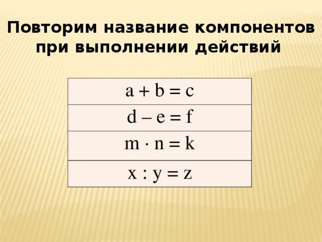 Повторим название компонентов при выполнении действий a + b = c d – e = f m ∙ n = k x : y = z