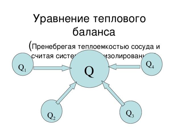 Уравнение теплового  баланса  ( Пренебрегая теплоемкостью сосуда и считая систему теплоизолированной) Q 4 Q 1 Q Q 3 Q 2