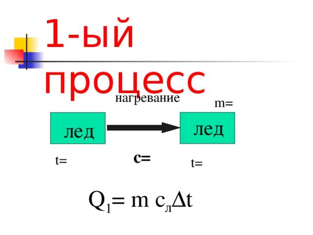 1-ый процесс нагревание m= лед лед c= t= t= Q 1 =  m с  Δ t л