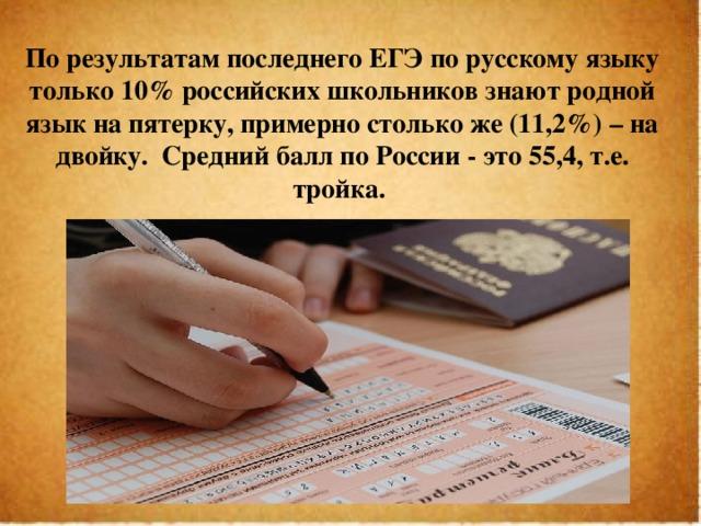 По результатам последнего ЕГЭ по русскому языку только 10% российских школьников знают родной язык на пятерку, примерно столько же (11,2%) – на двойку. Средний балл по России - это 55,4, т.е. тройка.