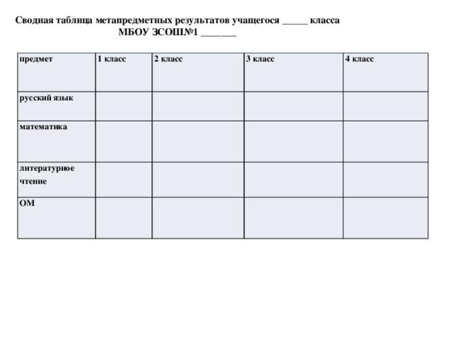 Сводная таблица сформированности УУД учащегося _____ класса МБОУ ЗСОШ№1 класс регулятивные УУД 1 класс определять в- 2 класс цель и план действий действовать по плану 3 класс в- ср- итоговый уровень оценивать результаты ср- в- в- в- познавательные УУД н.ср- 4 класс ср- в- ср- в- в- ср- н.ср- н- извлекать информацию н- ср- ср- н.ср- перерабатывать информацию в- ср- н.ср- в- н.ср- в- в- н.ср- н- н- в- представлять информацию итоговый уровень ср- н.ср- н.ср- ср- ср- в- н- в- ср- н.ср- в- ср- н- в- ср- в- н- ср- н- н.ср- н.ср- н.ср- коммуникативные УУД н.ср- н.ср- н- в- в- н- ср- ср- в- н.ср- н- доносить свою позицию н- ср- н.ср- н- ср- в- ср- н.ср- н- в- н- ср- н.ср- в- сотрудничать с другими н- н- ср- ср- н.ср- н.ср- в- н- ср- н.ср- в- в- понимать других н.ср- н- н.ср- н.ср- н- в- ср- н- ср- в- ср- итоговый уровень в- ср- н.ср- в- н.ср- н- н- н- ср- н.ср- в- ср- в- н.ср- н- ср- н- в- н- н.ср- в- н.ср- ср- ср- н- н.ср- ср- в- н- н.ср- ср- н- н.ср- н- ср- н- н.ср- н.ср- н- н- н.ср- н- н-