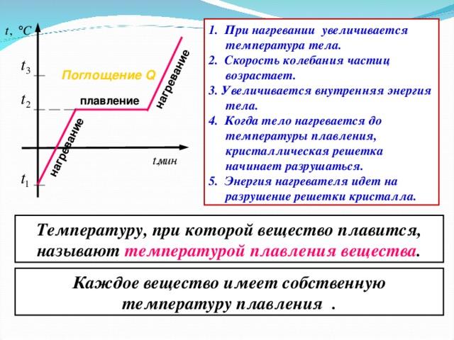нагревание нагревание 1. При нагревании увеличивается температура тела. 2. Скорость колебания частиц возрастает. 3. Увеличивается внутренняя энергия тела. 4. Когда тело нагревается до температуры плавления, кристаллическая решетка начинает разрушаться. 5. Энергия нагревателя идет на разрушение решетки кристалла. Поглощение Q плавление Температуру, при которой вещество плавится, называют температурой плавления вещества . Каждое вещество имеет собственную температуру плавления .
