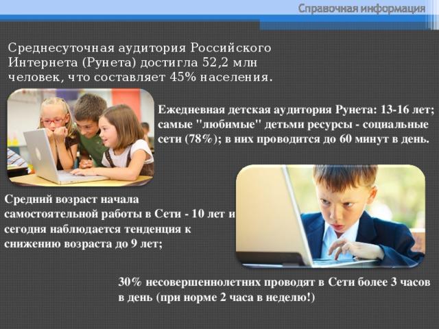 Среднесуточная аудитория Российского Интернета (Рунета) достигла 52,2 млн человек, что составляет 45% населения. Ежедневная детская аудитория Рунета: 13-16 лет; самые