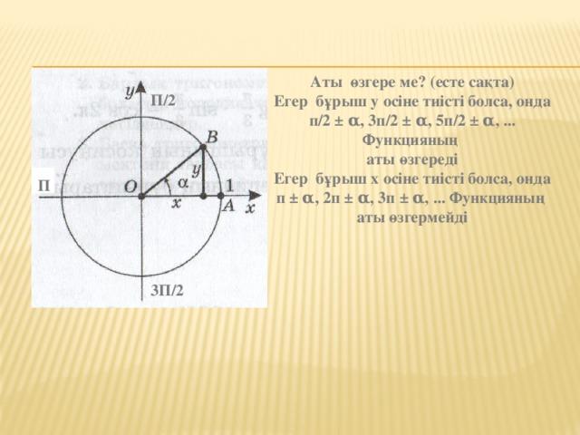 Аты өзгере ме? (есте сақта) Егер бұрыш у осіне тиісті болса, онда п/2 ± α, 3п/2 ± α, 5п/2 ± α, ... Функцияның аты өзгереді Егер бұрыш х осіне тиісті болса, онда п ± α, 2п ± α, 3п ± α, ... Функцияның аты өзгермейді   П/2  П 3П/2