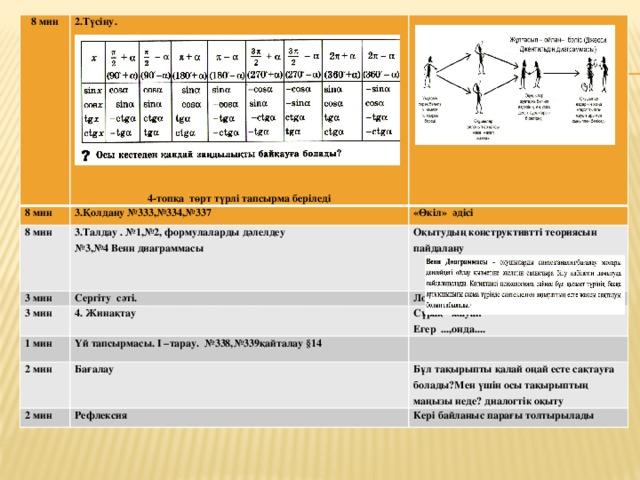 8 мин 8 мин 2.Түсіну.   8 мин 3.Қолдану №333,№334,№337 3 мин 3.Талдау . №1,№2, формулаларды дәлелдеу  «Өкіл» әдісі Сергіту сәті. № 3,№4 Венн диаграммасы Оқытудың конструктивтті теориясын пайдалану 3 мин  Логикалық есеп 4. Жинақтау 1 мин   Үй тапсырмасы. I –тарау. №338,№339қайталау §14   2 мин Сұрақ –жауап  Бағалау 2 мин Егер ...,онда.... Рефлексия  Бұл тақырыпты қалай оңай есте сақтауға болады?Мен үшін осы тақырыптың маңызы неде? диалогтік оқыту Кері байланыс парағы толтырылады   4-топқа төрт түрлі тапсырма беріледі