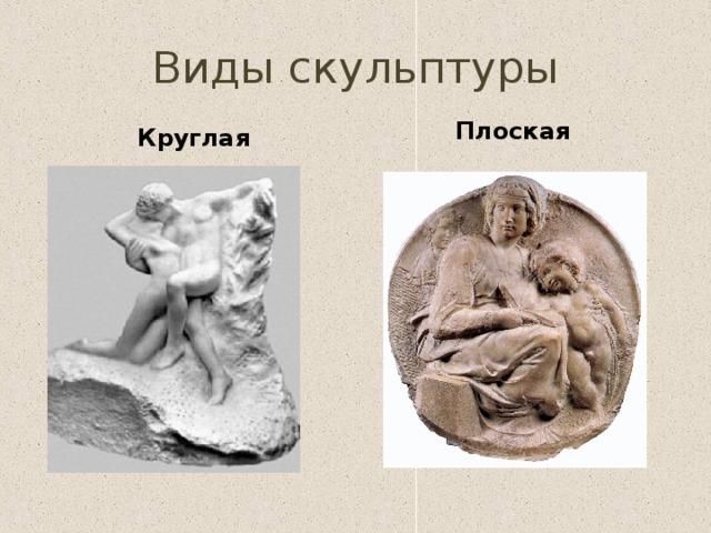 Виды скульптуры Плоская Круглая
