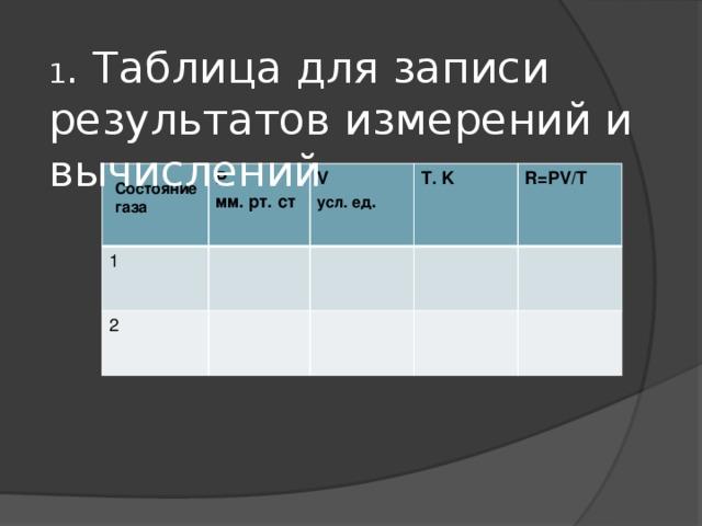 1 . Таблица для записи результатов измерений и вычислений P 1 мм. рт. ст V 2 усл. ед . T. K R=PV/T Состояние газа