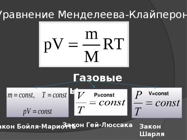 Уравнение Менделеева-Клайперона  Газовые законы V=const P=const Закон Гей-Люссака Закон Бойля-Мариотта Закон Шарля