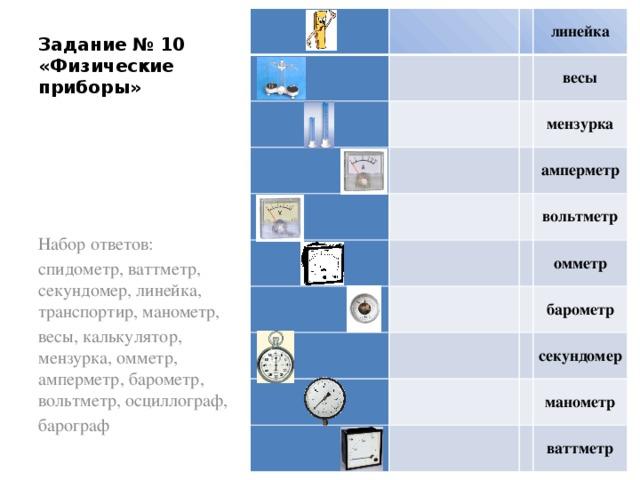 линейка   весы    мензурка амперметр     вольтметр   омметр барометр    секундомер  манометр  ваттметр Задание № 10 «Физические приборы» Набор ответов: спидометр, ваттметр, секундомер, линейка, транспортир, манометр, весы, калькулятор, мензурка, омметр, амперметр, барометр, вольтметр, осциллограф, барограф