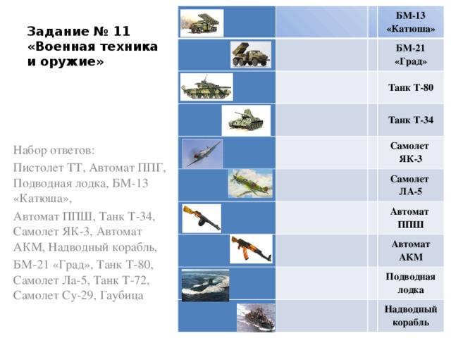 БМ-13 «Катюша»  БМ-21 «Град»    Танк Т-80    Танк Т-34   Самолет   Самолет ЯК-3 Автомат   ЛА-5  ППШ Автомат  Подводная лодка  АКМ Надводный корабль Задание № 11  «Военная техника и оружие» Набор ответов: Пистолет ТТ, Автомат ППГ, Подводная лодка, БМ-13 «Катюша», Автомат ППШ, Танк Т-34, Самолет ЯК-3, Автомат АКМ, Надводный корабль, БМ-21 «Град», Танк Т-80, Самолет Ла-5, Танк Т-72, Самолет Су-29, Гаубица
