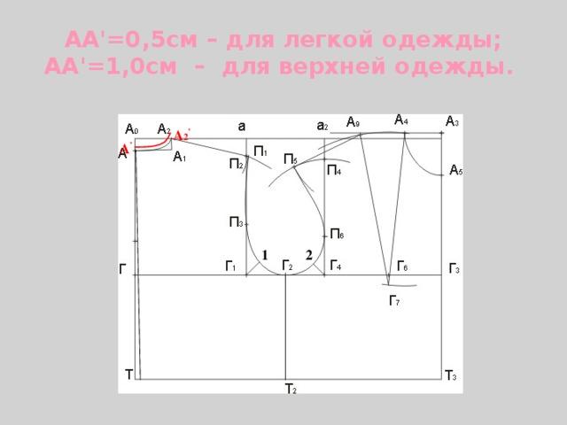 АА'=0,5см – для легкой одежды;  АА'=1,0см – для верхней одежды. А 2 , А , 1 2