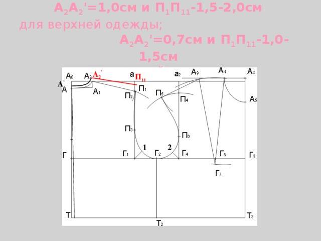 А 2 А 2 '=1,0см и П 1 П 11 -1,5-2,0см  для верхней одежды; А 2 А 2 '=0,7см и П 1 П 11 -1,0-1,5см  для легкой одежды. А 2 , П 11 А , 1 2