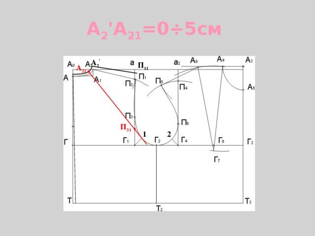 А 2 'А 21 =0÷5см А 2 , П 11 А 21 П 31 1 2