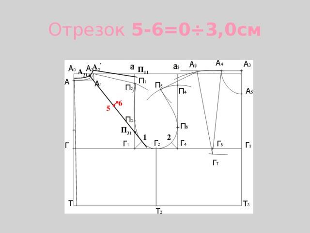 Отрезок 5-6=0÷3,0см А 2 , П 11 А 21 6 5 П 31 1 2