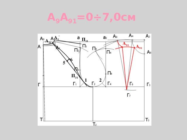 А 9 А 91 =0÷7,0см А 2 , П 11 А 21 А 91 А 91 6 5 П 31 1 2