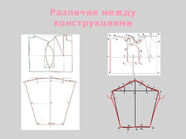 Различия между конструкциями О 2 3 , 2 , Р 3 3 1 2 6 4 7 5 Р 1 Р 2 Р п Р л О 1 М 3 . М 4 М 2 М 1 М 3 М 4 . М