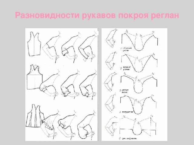 Разновидности рукавов покроя реглан