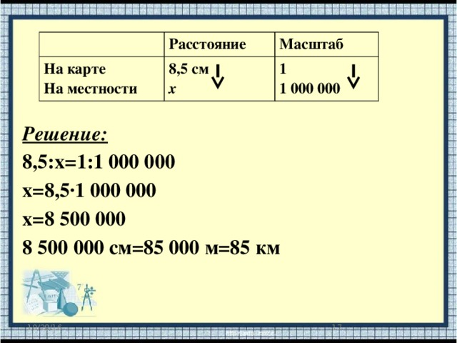 Решение: 8,5:х=1:1 000 000 х=8,5∙1 000 000 На карте Расстояние х=8 500 000 На местности 8,5 см Масштаб 8 500 000 см=85 000 м=85 км х 1 1 000 000  10/28/16