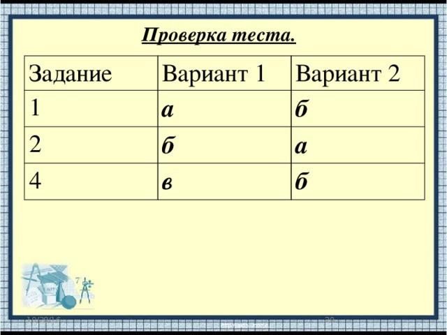 Проверка теста. Задание Вариант 1 1 Вариант 2 а 2 б б 4 а в б 10/28/16