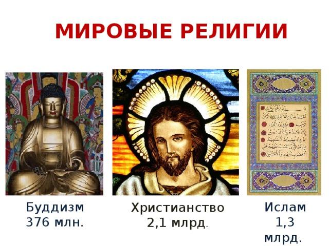 МИРОВЫЕ РЕЛИГИИ Буддизм Ислам 376 млн. 1,3 млрд. Христианство 2,1 млрд .
