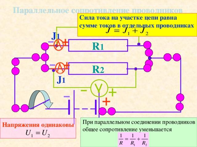 Параллельное сопротивление проводников C ила тока на участке цепи равна сумме токов в отдельных проводниках  J 1 R 1 R 2 J 1 При параллельном соединении проводников общее сопротивление уменьшается Напряжения одинаковы
