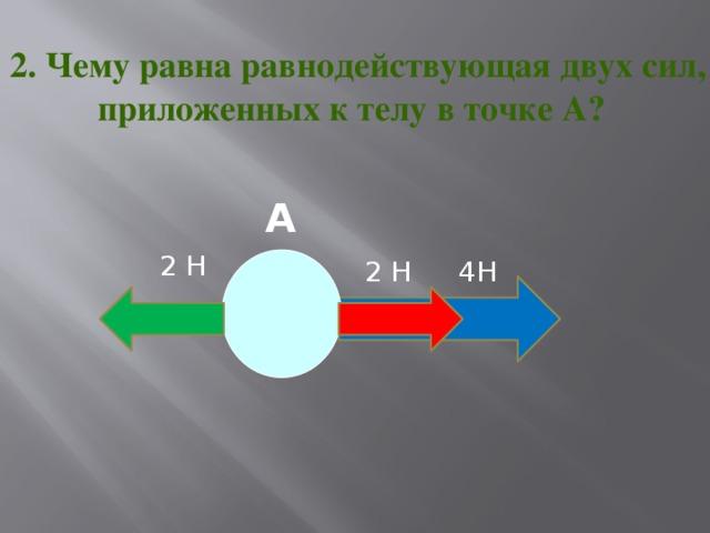 2. Чему равна равнодействующая двух сил, приложенных к телу в точке А?  А 2 Н 4Н 2 Н