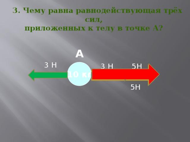 3. Чему равна равнодействующая трёх сил, приложенных к телу в точке А? А 3 Н 5Н 3 Н 10 кг 5Н