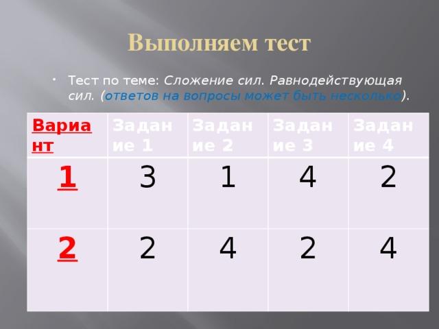 Выполняем тест Тест по теме: Сложение сил. Равнодействующая сил. ( ответов на вопросы может быть несколько ). Вариант Задание 1 1 2 Задание 2 3 Задание 3 2 1 4 Задание 4 4 2 2 4