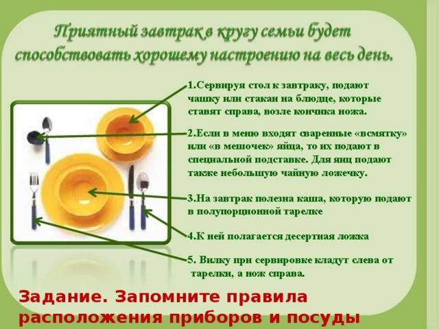 Задание. Запомните правила расположения приборов и посуды