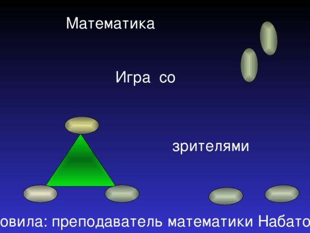 Математика Игра со зрителями Подготовила: преподаватель математики Набатова Е.В.