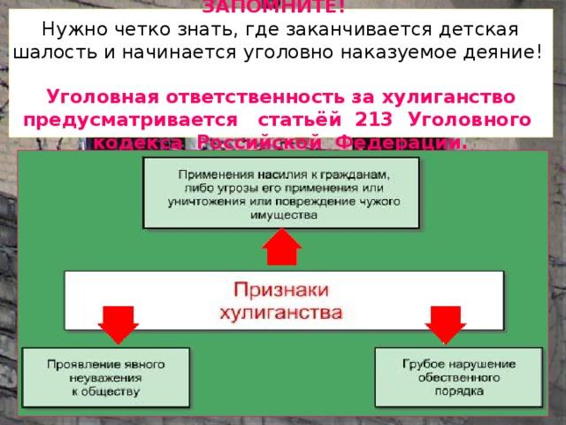 ЗАПОМНИТЕ!  Нужно четко знать, где заканчивается детская шалость и начинается уголовно наказуемое деяние!  Уголовная ответственность за хулиганство предусматривается статьёй 213 Уголовного кодекса Российской Федерации.