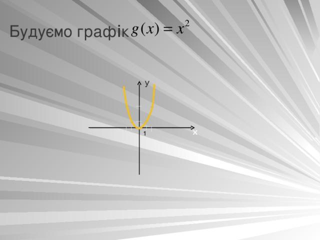 Будуємо граф i к y x 1