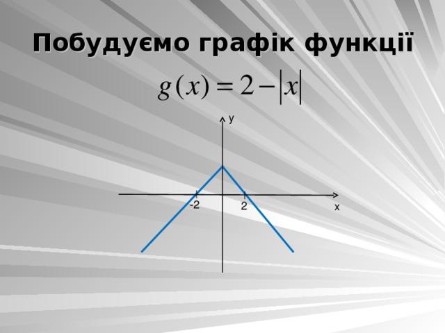 Побудуємо граф i к функц i ї у -2 2 х