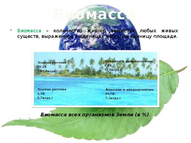 Биомасса Биомасса – количество живого вещества любых живых существ, выраженное в единицах массы на единицу площади. Биомасса всех организмов Земли (в %)