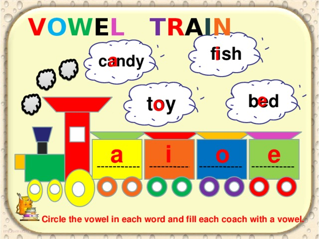 V O W E L  T R A I N fish i candy a bed toy e o a i o e Circle the vowel in each word and fill each coach with a vowel.