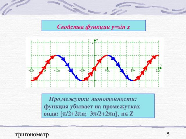 Свойства функции у= sin x  Промежутки монотонности: функция убывает на промежутках вида:  /2 +2  n ;  3  / 2+2  n   n  Z