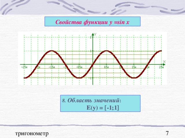 Свойства функции у = sin x 8 . Область значений :  Е(у) =  -1;1 