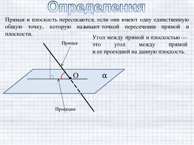 Прямая и плоскость пересекаются, если они имеют одну единственную общую точку, которую называютточкой пересечения прямой и плоскости. Угол между прямой иплоскостью— это угол между прямой иеепроекцией наданную плоскость. Прямая О α Проекция