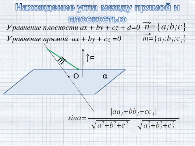 n m Уравнение плоскости ax + by + cz + d=0 Уравнение прямой ax + by + cz =0 α О