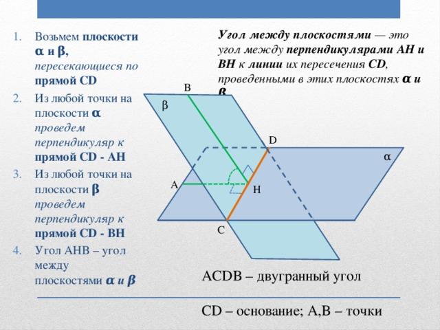 Возьмем плоскости α и β, пересекающиеся по прямой CD Из любой точки на плоскости α проведем перпендикуляр к  прямой CD - AH Из любой точки на плоскости β  проведем перпендикуляр к  прямой CD - BH Угол AHB – угол между плоскостями α и β