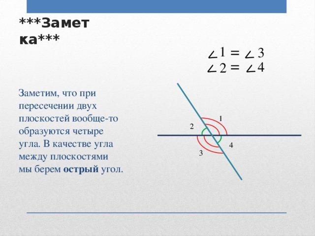 ***Заметка*** = 1 3 = Заметим, что при пересечении двух плоскостей вообще-то образуются четыре угла. Вкачестве угла между плоскостями мыберем острый угол. 4 2 1 2 4 3