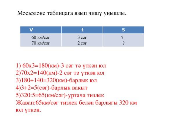 Мәсьәләне таблицага язып чишү уңышлы. V t 60 км/сәг S 70 км/сәг 3 сәг 2 сәг  ? ? 1) 60х3=180(км)-3 сәг тә үткән юл 2)70х2=140(км)-2 сәг тә үткән юл 3)180+140=320(км)-барлык юл 4)3+2=5(сәг)-барлык вакыт 5)320:5=65(км/сәг)-уртача тизлек Җавап:65км/сәг тизлек белән барлыгы 320 км юл үткән.