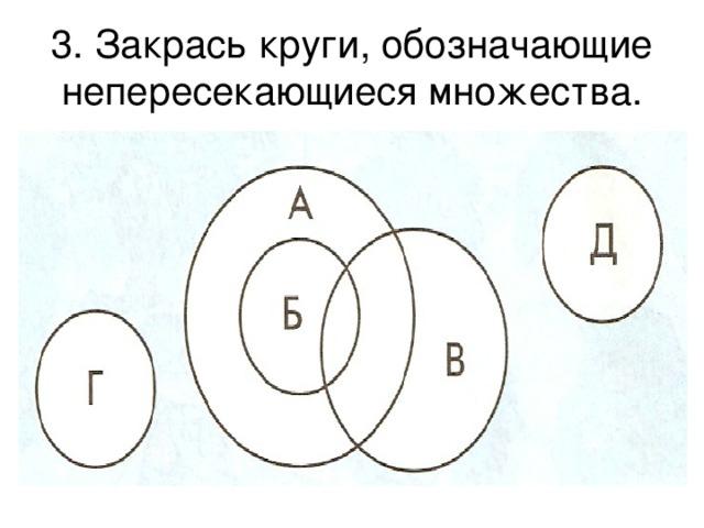 3. Закрась круги, обозначающие непересекающиеся множества.